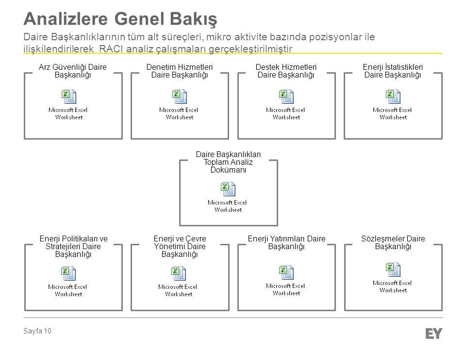 Sayfa 10 Analizlere Genel Bakış Daire Başkanlıklarının tüm alt süreçleri, mikro aktivite bazında pozisyonlar ile ilişkilendirilerek RACI analiz çalışm