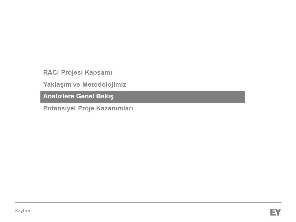 Sayfa 9 RACI Projesi Kapsamı Yaklaşım ve Metodolojimiz Analizlere Genel Bakış Potansiyel Proje Kazanımları