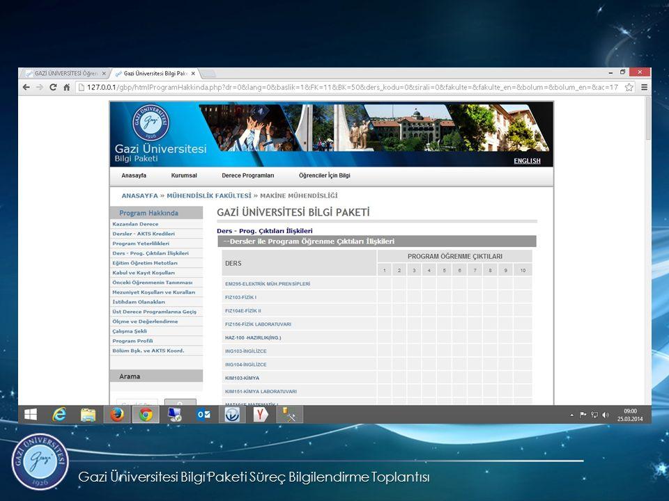 Gazi Üniversitesi Bilgi Paketi Süreç Bilgilendirme Toplantısı