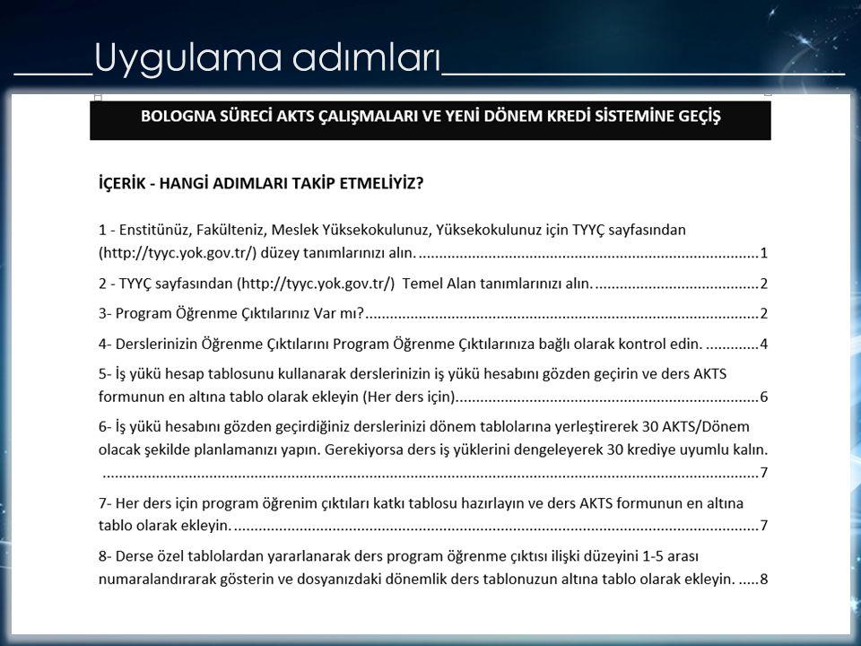 Gazi Üniversitesi Bilgi Paketi Süreç Bilgilendirme Toplantısı Sayın Birim Sorumlusu (Bölüm Başkanı, Anabilim dalı Başkanı) Bilindiği üzere Türkiye Yüksek Öğretim Yeterlilikleri çerçevesinde yürütülen çalışmalar kapsamında, Lisans / Y.Lisans / Doktora programlarımız ve Üniversitemiz Bilgi Paketi üzerinde geliştirme çalışmaları yapılmaktadır.