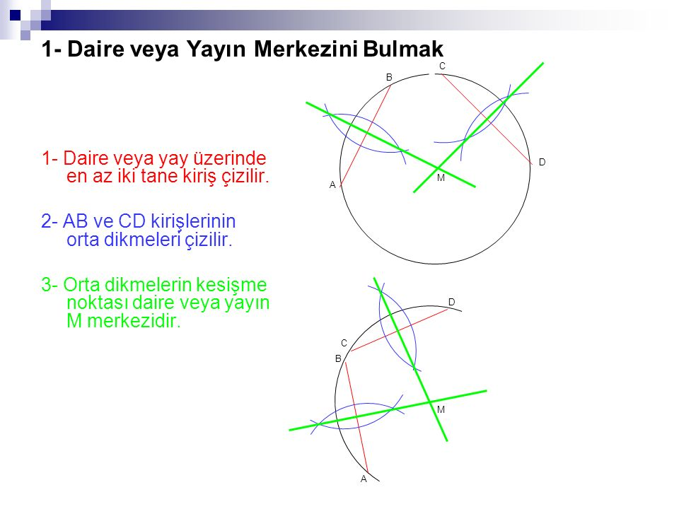 1- Daire veya Yayın Merkezini Bulmak 1- Daire veya yay üzerinde en az iki tane kiriş çizilir. 2- AB ve CD kirişlerinin orta dikmeleri çizilir. 3- Orta