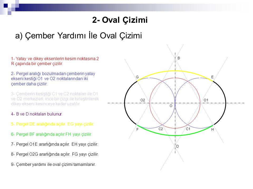 2- Oval Çizimi a) Çember Yardımı İle Oval Çizimi 1- Yatay ve dikey eksenlerin kesim noktasına 2 R çapında bir çember çizilir. 2- Pergel aralığı bozulm