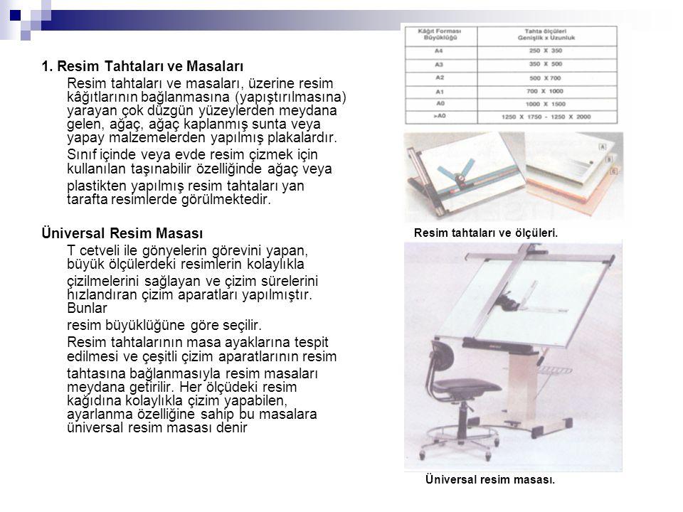 1. Resim Tahtaları ve Masaları Resim tahtaları ve masaları, üzerine resim kâğıtlarının bağlanmasına (yapıştırılmasına) yarayan çok düzgün yüzeylerden