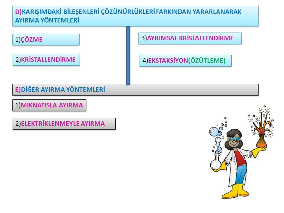 D)KARIŞIMDAKİ BİLEŞENLERİ ÇÖZÜNÜRLÜKLERİ FARKINDAN YARARLANARAK AYIRMA YÖNTEMLERİ 2)KRİSTALLENDİRME 3)AYRIMSAL KRİSTALLENDİRME 4)EKSTAKSİYON(ÖZÜTLEME) E)DİĞER AYIRMA YÖNTEMLERİ 1)MIKNATISLA AYIRMA 2)ELEKTRİKLENMEYLE AYIRMA 1)ÇÖZME