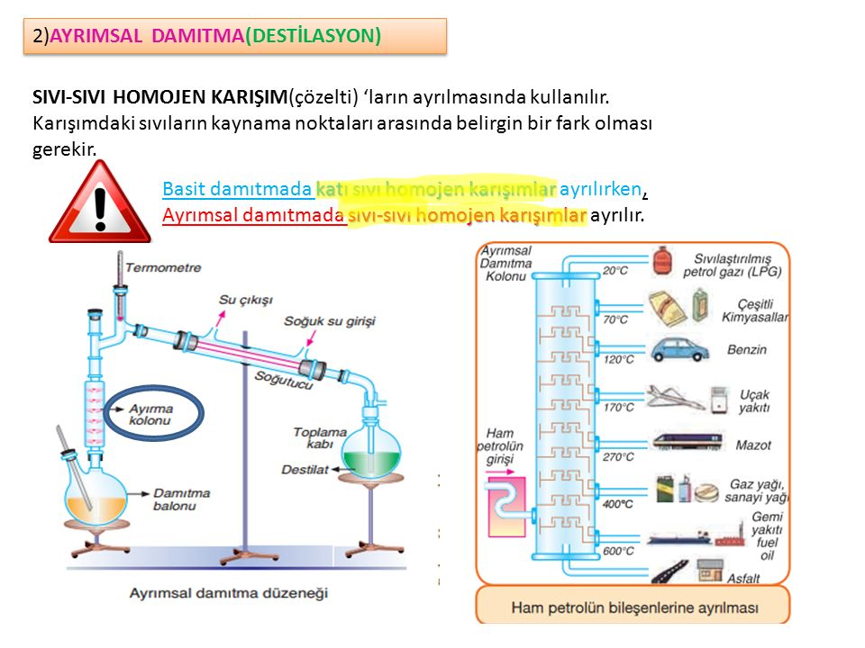 2)AYRIMSAL DAMITMA(DESTİLASYON) SIVI-SIVI HOMOJEN KARIŞIM(çözelti) 'ların ayrılmasında kullanılır. Karışımdaki sıvıların kaynama noktaları arasında be