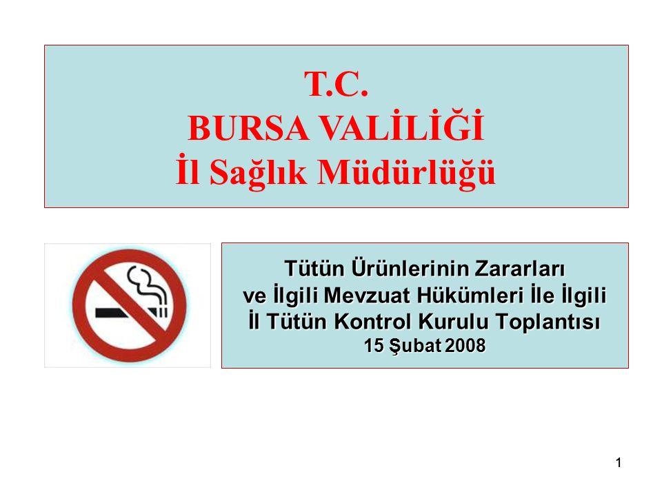 11 Tütün Ürünlerinin Zararları ve İlgili Mevzuat Hükümleri İle İlgili İl Tütün Kontrol Kurulu Toplantısı 15 Şubat 2008 T.C.
