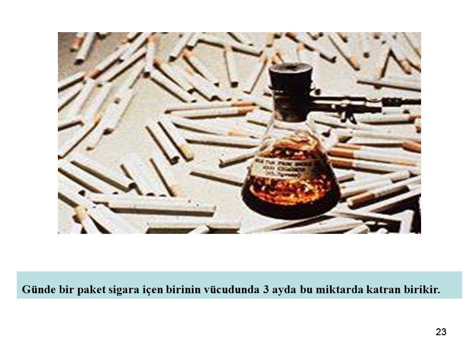 23 Günde bir paket sigara içen birinin vücudunda 3 ayda bu miktarda katran birikir.