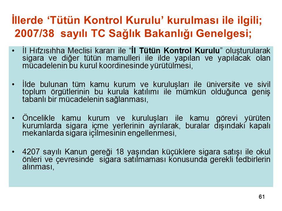 61 İllerde 'Tütün Kontrol Kurulu' kurulması ile ilgili; 2007/38 sayılı TC Sağlık Bakanlığı Genelgesi; İl Hıfzısıhha Meclisi kararı ile İl Tütün Kontrol Kurulu oluşturularak sigara ve diğer tütün mamulleri ile ilde yapılan ve yapılacak olan mücadelenin bu kurul koordinesinde yürütülmesi, İlde bulunan tüm kamu kurum ve kuruluşları ile üniversite ve sivil toplum örgütlerinin bu kurula katılımı ile mümkün olduğunca geniş tabanlı bir mücadelenin sağlanması, Öncelikle kamu kurum ve kuruluşları ile kamu görevi yürüten kurumlarda sigara içme yerlerinin ayrılarak, buralar dışındaki kapalı mekanlarda sigara içilmesinin engellenmesi, 4207 sayılı Kanun gereği 18 yaşından küçüklere sigara satışı ile okul önleri ve çevresinde sigara satılmaması konusunda gerekli tedbirlerin alınması,
