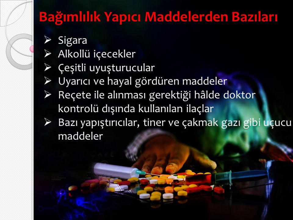  Sigara  Alkollü içecekler  Çeşitli uyuşturucular  Uyarıcı ve hayal gördüren maddeler  Reçete ile alınması gerektiği hâlde doktor kontrolü dışında kullanılan ilaçlar  Bazı yapıştırıcılar, tiner ve çakmak gazı gibi uçucu maddeler Bağımlılık Yapıcı Maddelerden Bazıları
