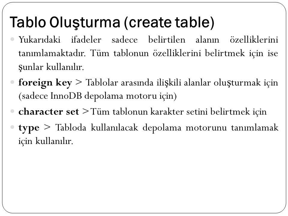 Tablo Oluşturma (create table) Yukarıdaki ifadeler sadece belirtilen alanın özelliklerini tanımlamaktadır. Tüm tablonun özelliklerini belirtmek için i