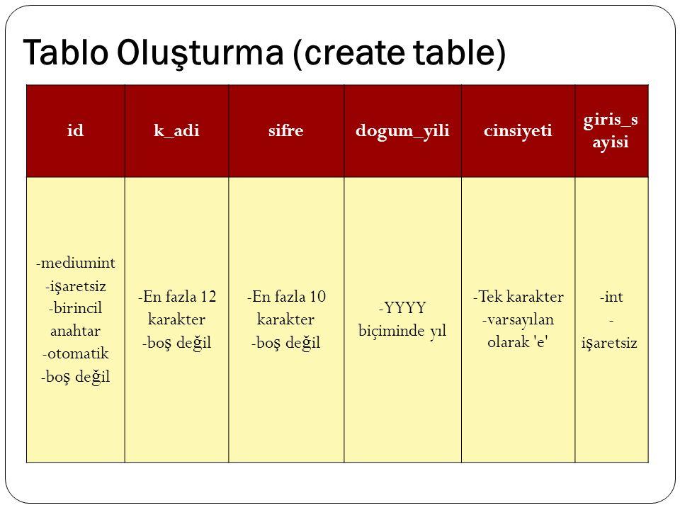 Tablo Oluşturma (create table) idk_adisifredogum_yilicinsiyeti giris_s ayisi -mediumint -i ş aretsiz -birincil anahtar -otomatik -bo ş de ğ il -En faz