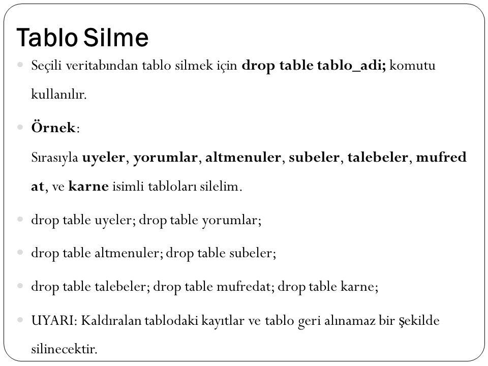 Tablo Silme Seçili veritabından tablo silmek için drop table tablo_adi; komutu kullanılır. Örnek: Sırasıyla uyeler, yorumlar, altmenuler, subeler, tal