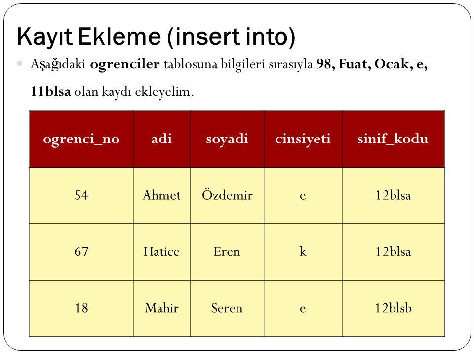 Kayıt Ekleme (insert into) A ş a ğ ıdaki ogrenciler tablosuna bilgileri sırasıyla 98, Fuat, Ocak, e, 11blsa olan kaydı ekleyelim.