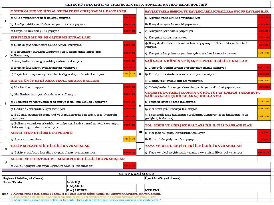 EK- 4 DİREKSİYON EĞİTİMİ DERSİ SINAV DEĞERLENDİRME FORMU ( B , BE , C1 , C1E , C , CE , D1 , D1E , D , DE veya F Sınıfları) C / CE SINIFI TIR / ÇEKİCİD / DE SINIFI OTOBÜS
