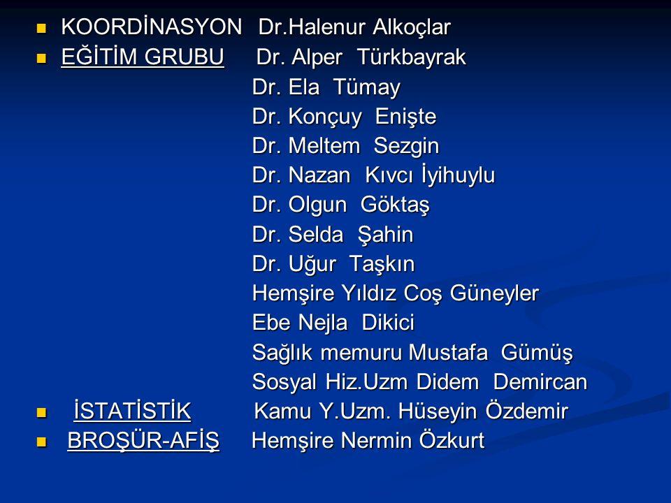 KOORDİNASYON Dr.Halenur Alkoçlar KOORDİNASYON Dr.Halenur Alkoçlar EĞİTİM GRUBU Dr. Alper Türkbayrak EĞİTİM GRUBU Dr. Alper Türkbayrak Dr. Ela Tümay Dr