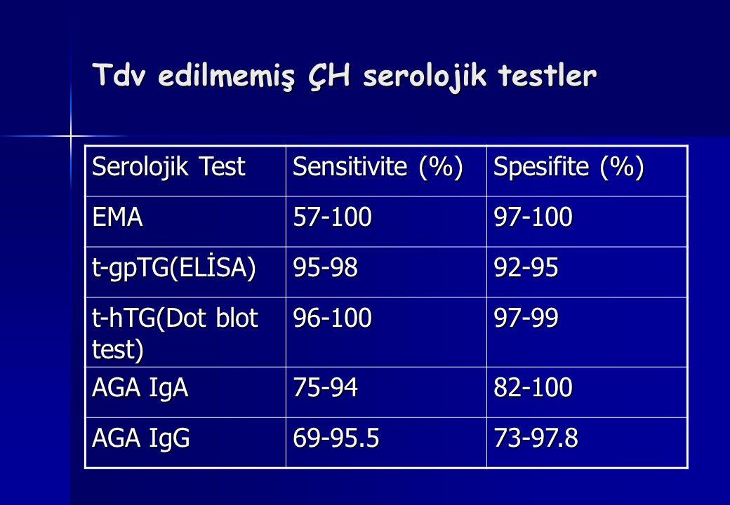 Tdv edilmemiş ÇH serolojik testler Serolojik Test Sensitivite (%) Spesifite (%) EMA57-10097-100 t-gpTG(ELİSA)95-9892-95 t-hTG(Dot blot test) 96-10097-