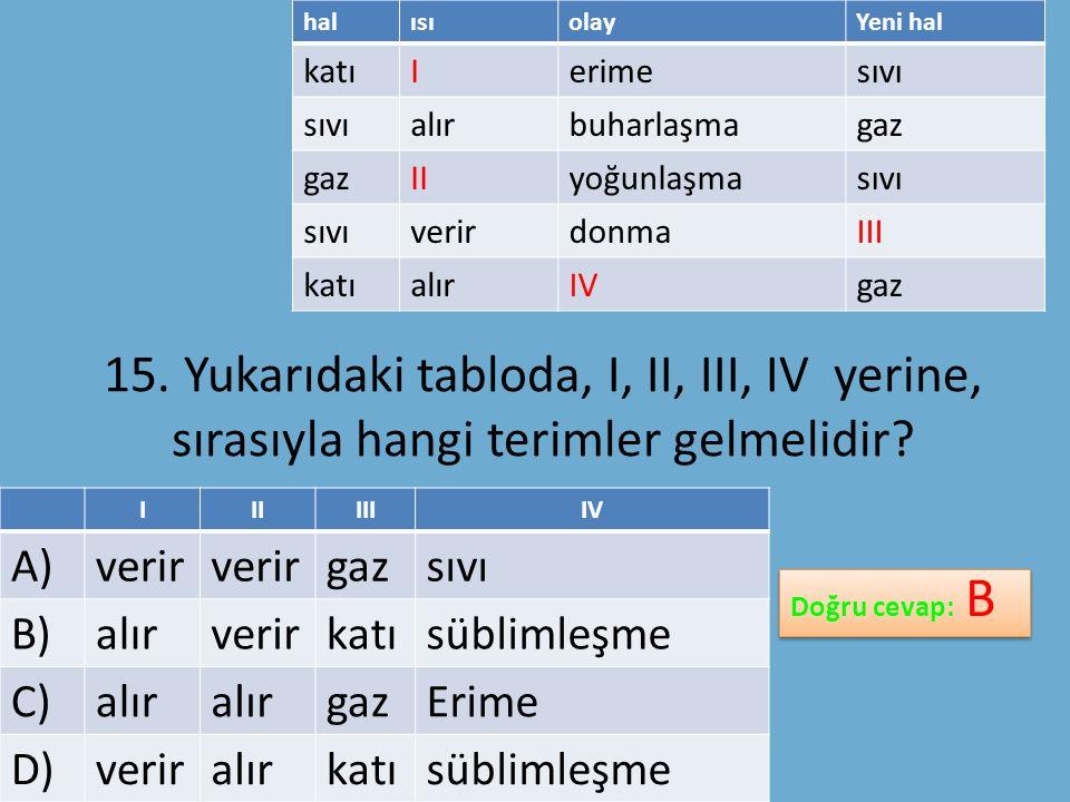 15. Yukarıdaki tabloda, I, II, III, IV yerine, sırasıyla hangi terimler gelmelidir.