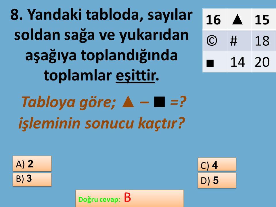 8. Yandaki tabloda, sayılar soldan sağa ve yukarıdan aşağıya toplandığında toplamlar eşittir.