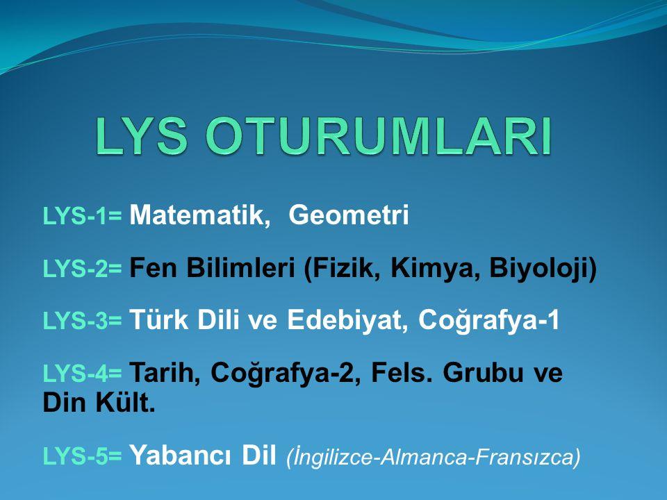 LYS-1= Matematik, Geometri LYS-2= Fen Bilimleri (Fizik, Kimya, Biyoloji) LYS-3= Türk Dili ve Edebiyat, Coğrafya-1 LYS-4= Tarih, Coğrafya-2, Fels. Grub