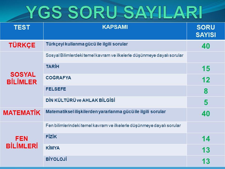 TEST KAPSAMI SORU SAYISI TÜRKÇE Türkçeyi kullanma gücü ile ilgili sorular 40 SOSYAL BİLİMLER Sosyal Bilimlerdeki temel kavram ve ilkelerle düşünmeye d