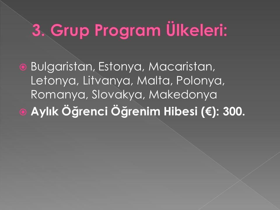  Bulgaristan, Estonya, Macaristan, Letonya, Litvanya, Malta, Polonya, Romanya, Slovakya, Makedonya  Aylık Öğrenci Öğrenim Hibesi (€): 300.
