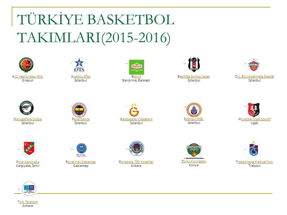 TÜRKİYE BASKETBOL TAKIMLARI(2015-2016) A.Ç.Yeşilgiresun Bld.