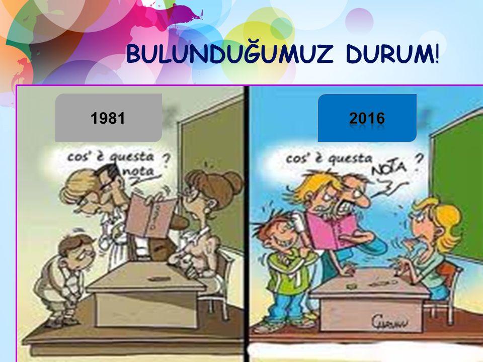 BULUNDUĞUMUZ DURUM! 1981
