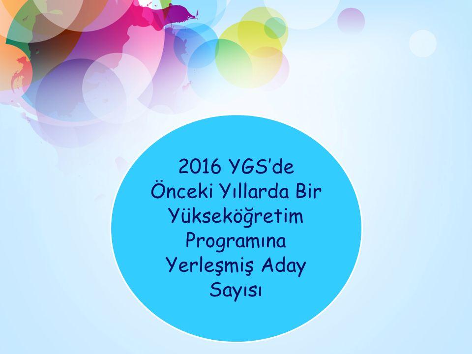2016 YGS'de Önceki Yıllarda Bir Yükseköğretim Programına Yerleşmiş Aday Sayısı