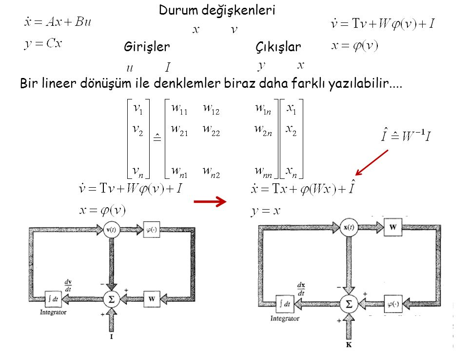 Bir lineer dönüşüm ile denklemler biraz daha farklı yazılabilir....