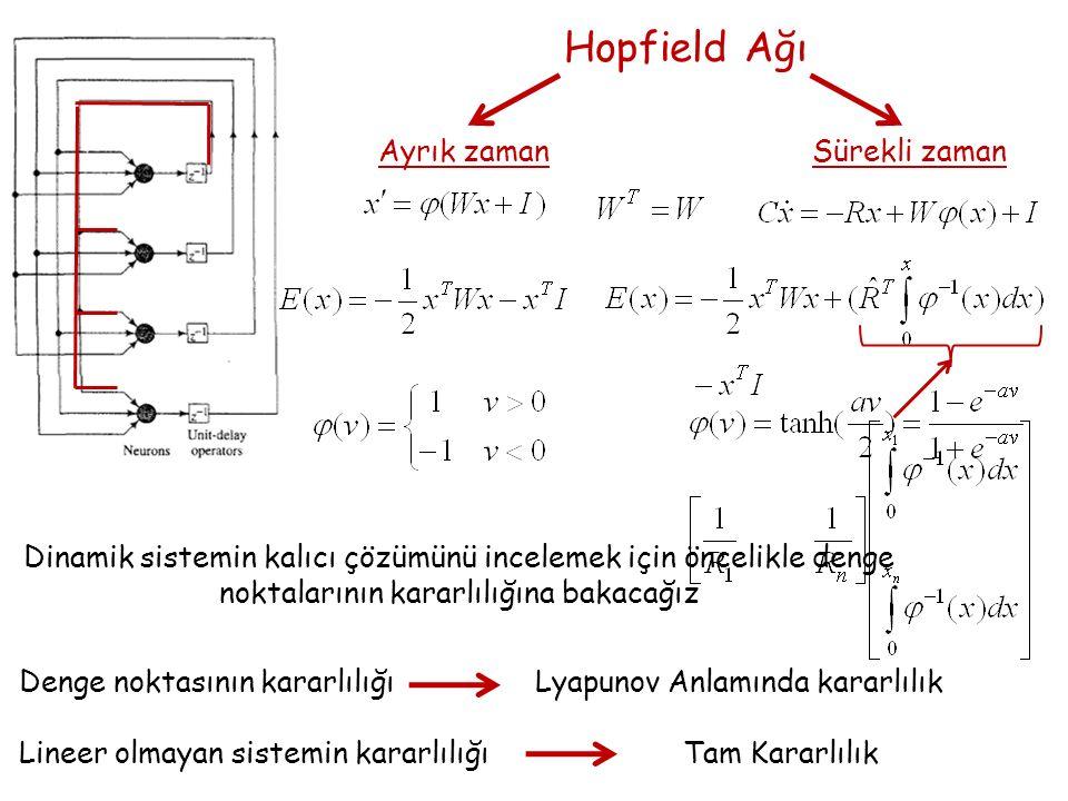 Hopfield Ağı Ayrık zamanSürekli zaman Denge noktasının kararlılığı Lyapunov Anlamında kararlılık Lineer olmayan sistemin kararlılığı Tam Kararlılık Dinamik sistemin kalıcı çözümünü incelemek için öncelikle denge noktalarının kararlılığına bakacağız