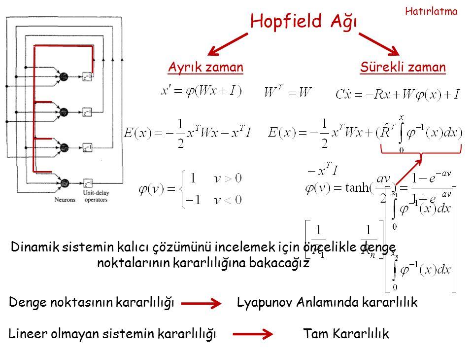 Hopfield Ağı Ayrık zamanSürekli zaman Denge noktasının kararlılığı Lyapunov Anlamında kararlılık Lineer olmayan sistemin kararlılığı Tam Kararlılık Dinamik sistemin kalıcı çözümünü incelemek için öncelikle denge noktalarının kararlılığına bakacağız Hatırlatma