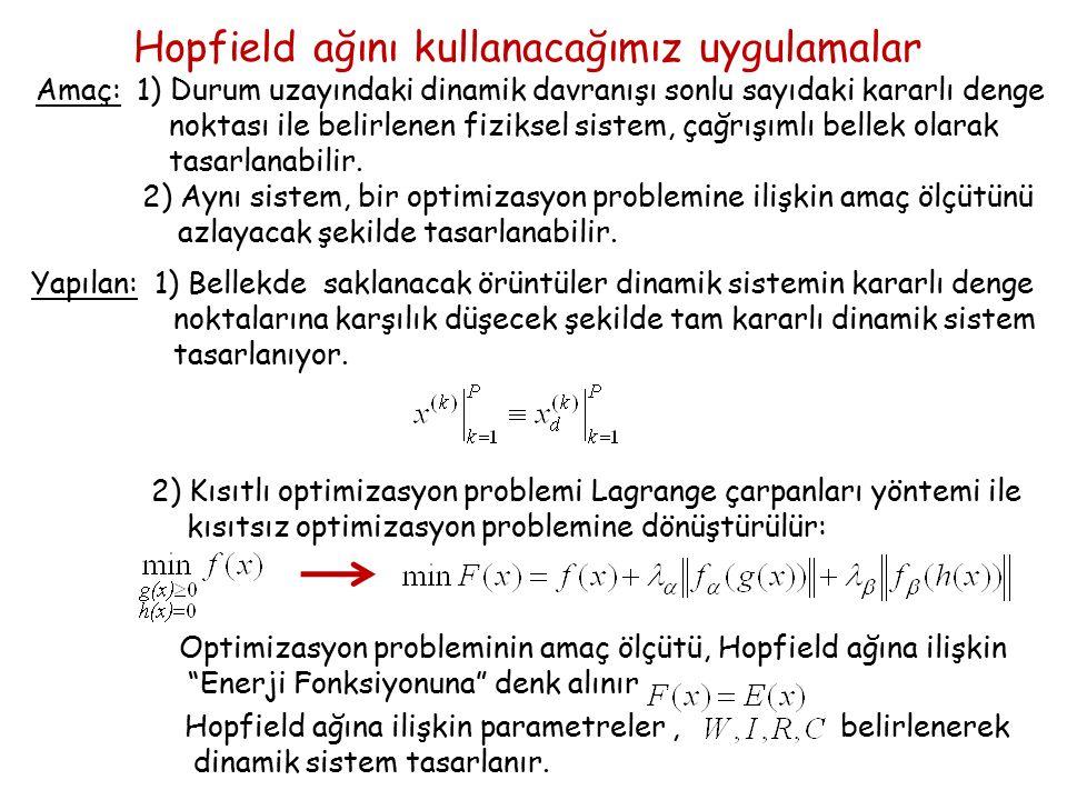 Hopfield ağını kullanacağımız uygulamalar Amaç: 1) Durum uzayındaki dinamik davranışı sonlu sayıdaki kararlı denge noktası ile belirlenen fiziksel sistem, çağrışımlı bellek olarak tasarlanabilir.