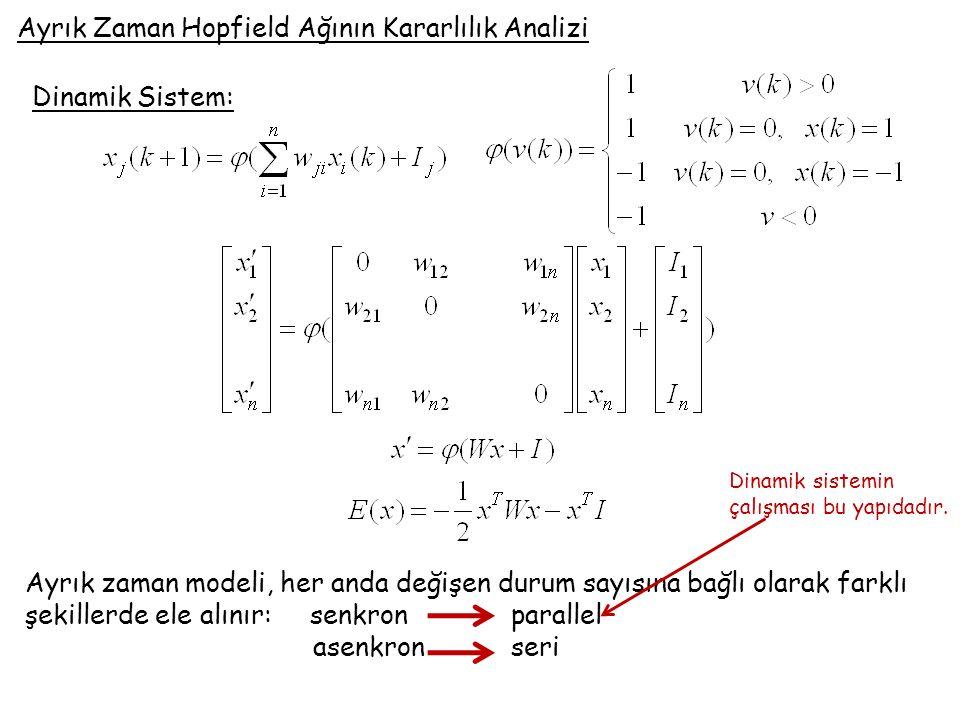Dinamik Sistem: Ayrık zaman modeli, her anda değişen durum sayısına bağlı olarak farklı şekillerde ele alınır: senkron parallel asenkron seri Dinamik sistemin çalışması bu yapıdadır.