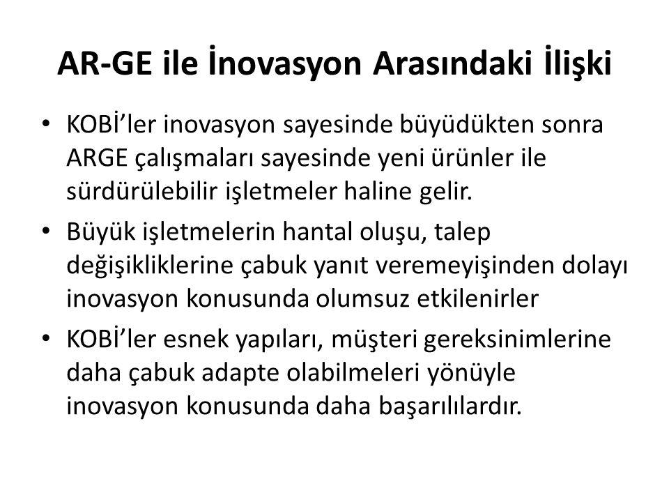 AR-GE ile İnovasyon Arasındaki İlişki KOBİ'ler inovasyon sayesinde büyüdükten sonra ARGE çalışmaları sayesinde yeni ürünler ile sürdürülebilir işletme