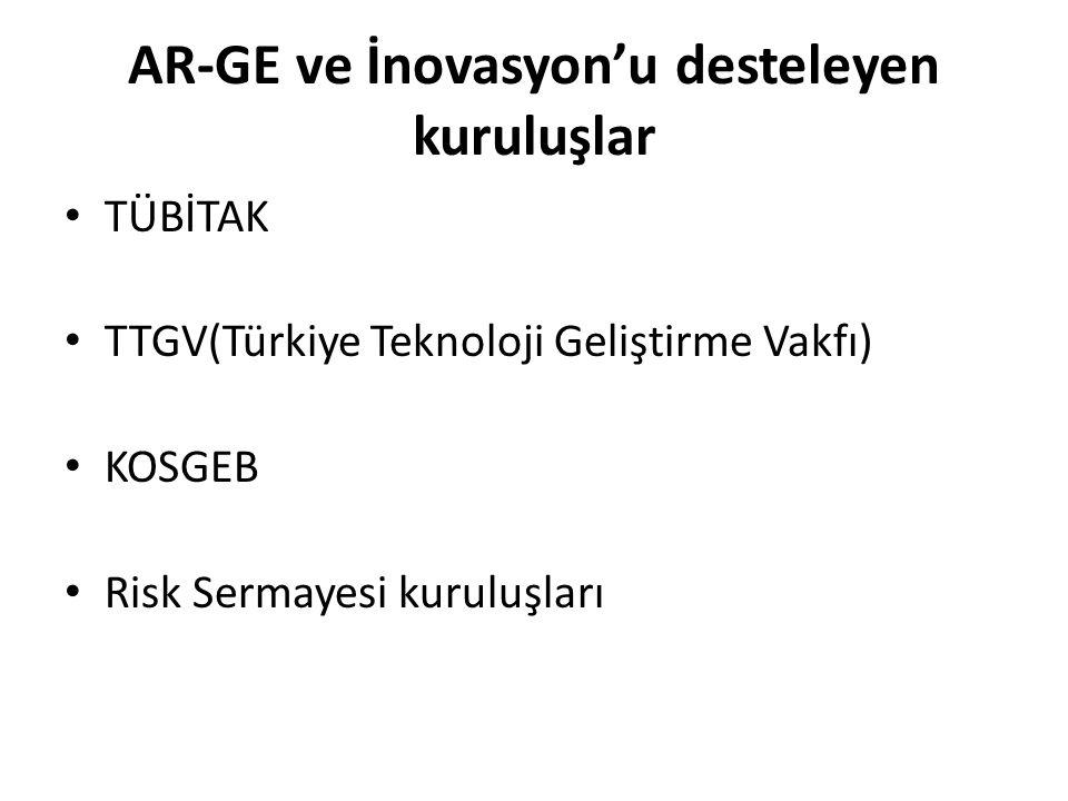 AR-GE ve İnovasyon'u desteleyen kuruluşlar TÜBİTAK TTGV(Türkiye Teknoloji Geliştirme Vakfı) KOSGEB Risk Sermayesi kuruluşları