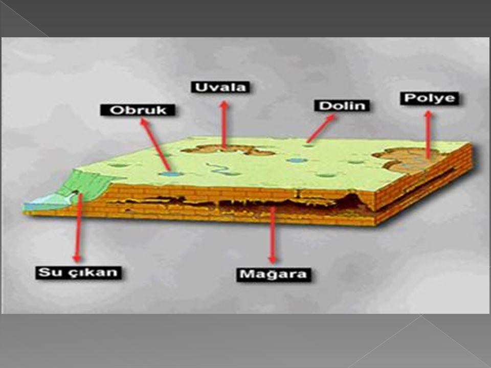 Ülkemizde kalker üzerine oluşmuş şekiller genellikle Akdeniz bölgesinde, alçıtaşı üzerinde oluşmuş şekillere ise Erzincan, Çankırı ve Sivas çevresinde rastlanır.