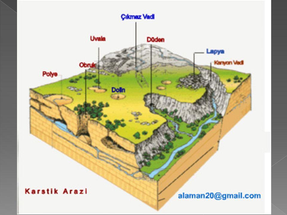  Lapyalar: Karstik arazide, yağışları sonucu yeryüzünde oluşan birkaç santim çapındaki kanalcıklardır.