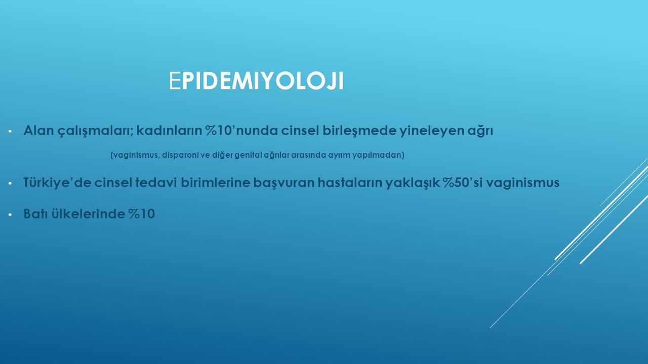 E PIDEMIYOLOJI Alan çalışmaları; kadınların %10'nunda cinsel birleşmede yineleyen ağrı (vaginismus, disparoni ve diğer genital ağrılar arasında ayrım yapılmadan) Türkiye'de cinsel tedavi birimlerine başvuran hastaların yaklaşık %50'si vaginismus Batı ülkelerinde %10