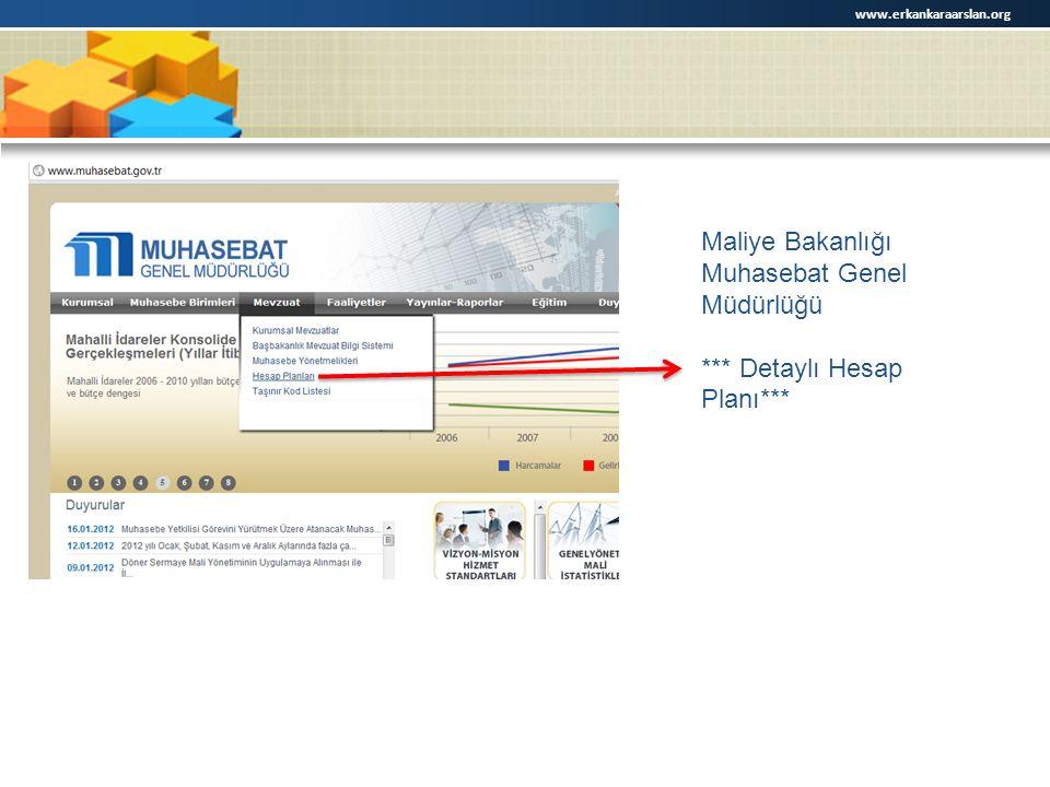 www.erkankaraarslan.org Maliye Bakanlığı Muhasebat Genel Müdürlüğü *** Detaylı Hesap Planı***