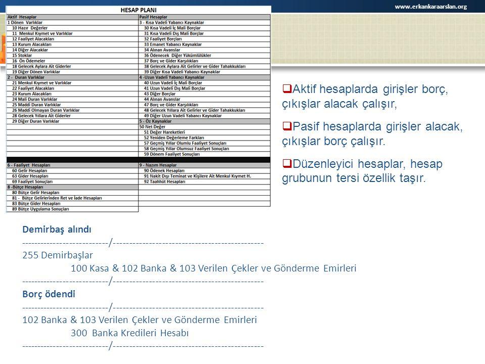www.erkankaraarslan.org  Aktif hesaplarda girişler borç, çıkışlar alacak çalışır,  Pasif hesaplarda girişler alacak, çıkışlar borç çalışır.