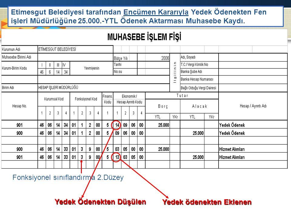 Etimesgut Belediyesi tarafından Encümen Kararıyla Yedek Ödenekten Fen işleri Müdürlüğüne 25.000.-YTL Ödenek Aktarması Muhasebe Kaydı.