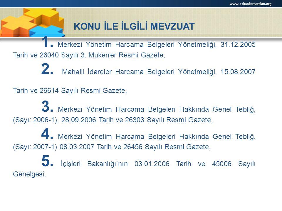 KONU İLE İLGİLİ MEVZUAT 1.