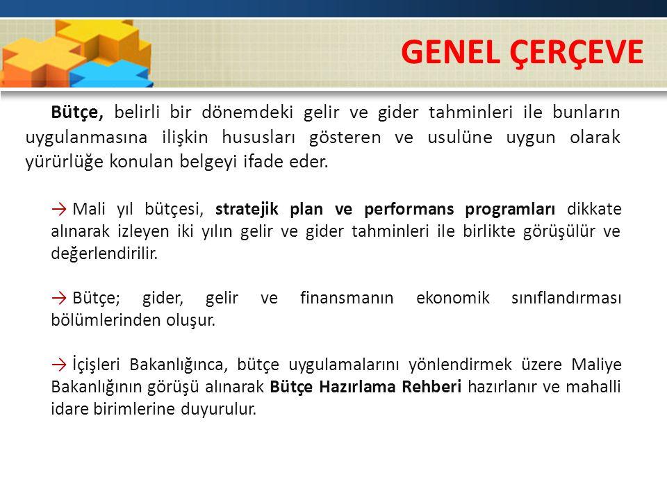 www.erkankaraarslan.org 03.5.4.01 İlan Giderleri : Mahkeme ilan bedelleri de dâhil olmak üzere her türlü ilan ve reklam giderleri bu bölüme gider kaydedilecektir.
