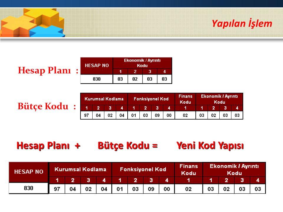 Yapılan İşlem Hesap Planı : Hesap Planı + Bütçe Kodu = Bütçe Kodu : Yeni Kod Yapısı