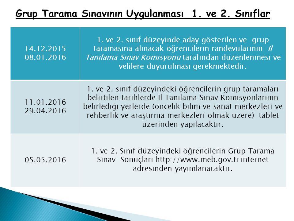 Grup Tarama Sınavının Uygulanması 1. ve 2. Sınıflar 14.12.2015 08.01.2016 1.