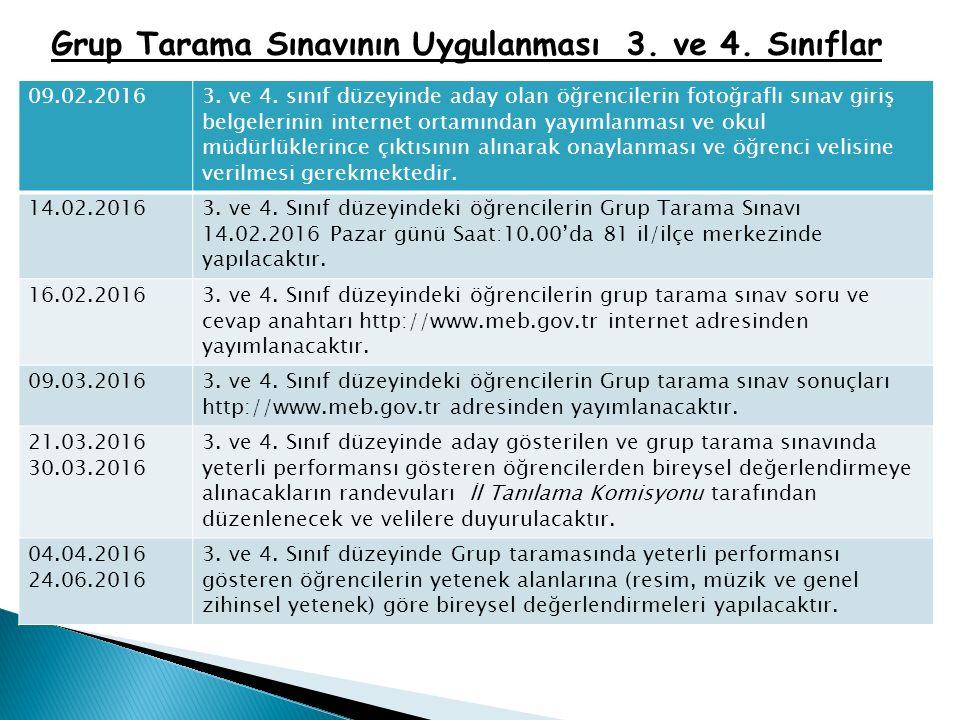 Grup Tarama Sınavının Uygulanması 3.ve 4. Sınıflar 09.02.20163.