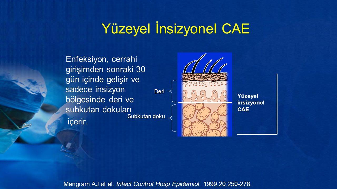 Yüzeyel İnsizyonel CAE Enfeksiyon, cerrahi girişimden sonraki 30 gün içinde gelişir ve sadece insizyon bölgesinde deri ve subkutan dokuları içerir.