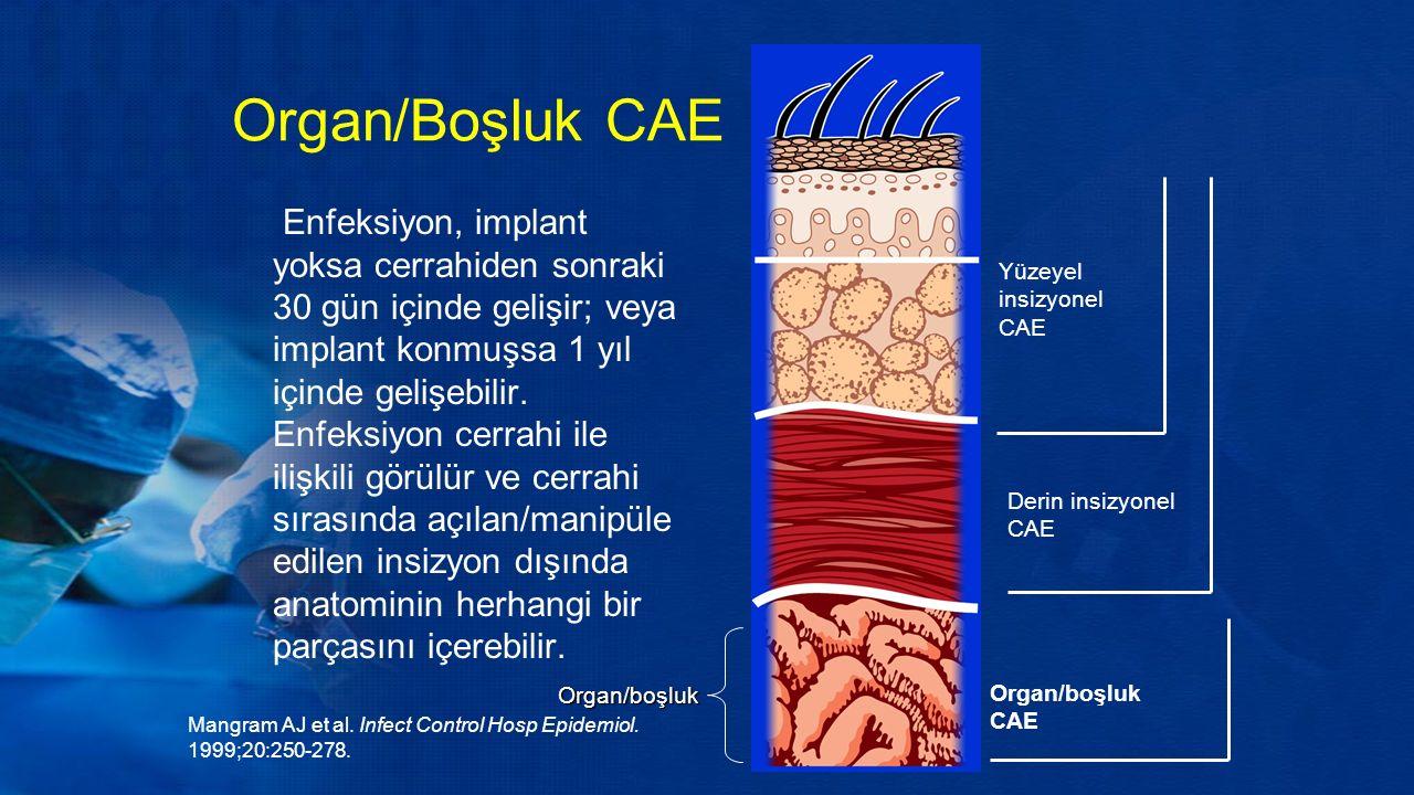 Organ/Boşluk CAE Enfeksiyon, implant yoksa cerrahiden sonraki 30 gün içinde gelişir; veya implant konmuşsa 1 yıl içinde gelişebilir.