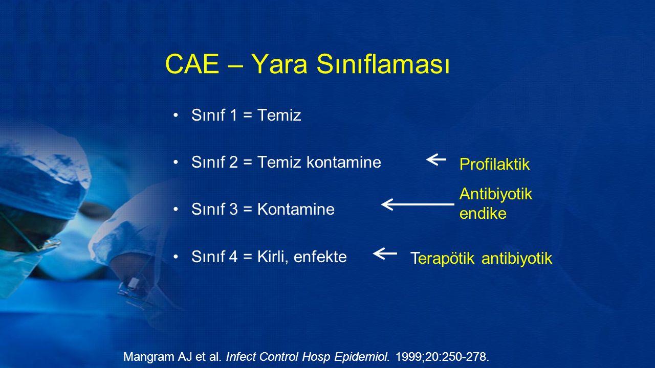 CAE – Yara Sınıflaması Sınıf 1 = Temiz Sınıf 2 = Temiz kontamine Sınıf 3 = Kontamine Sınıf 4 = Kirli, enfekte Mangram AJ et al.