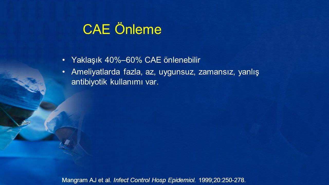 CAE Önleme Yaklaşık 40%–60% CAE önlenebilir Ameliyatlarda fazla, az, uygunsuz, zamansız, yanlış antibiyotik kullanımı var.